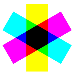 CMYK and RGB for non-designers